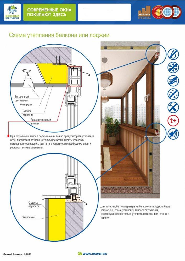 Остекление балконов и лоджий по лучшей цене - нп-пласт.
